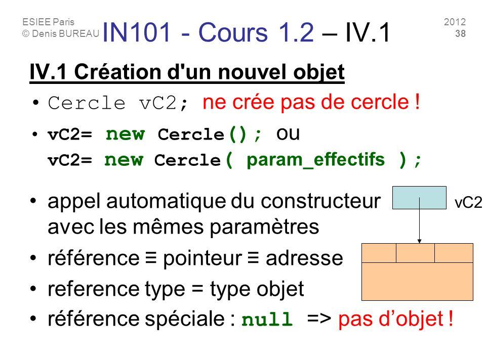 ESIEE Paris © Denis BUREAU 2012 38 IN101 - Cours 1.2 – IV.1 IV.1 Création d un nouvel objet Cercle vC2; ne crée pas de cercle .