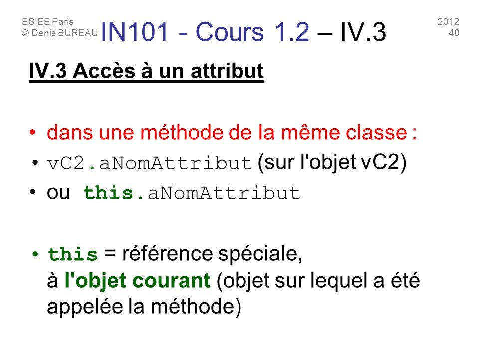 ESIEE Paris © Denis BUREAU 2012 40 IN101 - Cours 1.2 – IV.3 IV.3 Accès à un attribut dans une méthode de la même classe : vC2.aNomAttribut (sur l objet vC2) ou this.aNomAttribut this = référence spéciale, à l objet courant (objet sur lequel a été appelée la méthode)