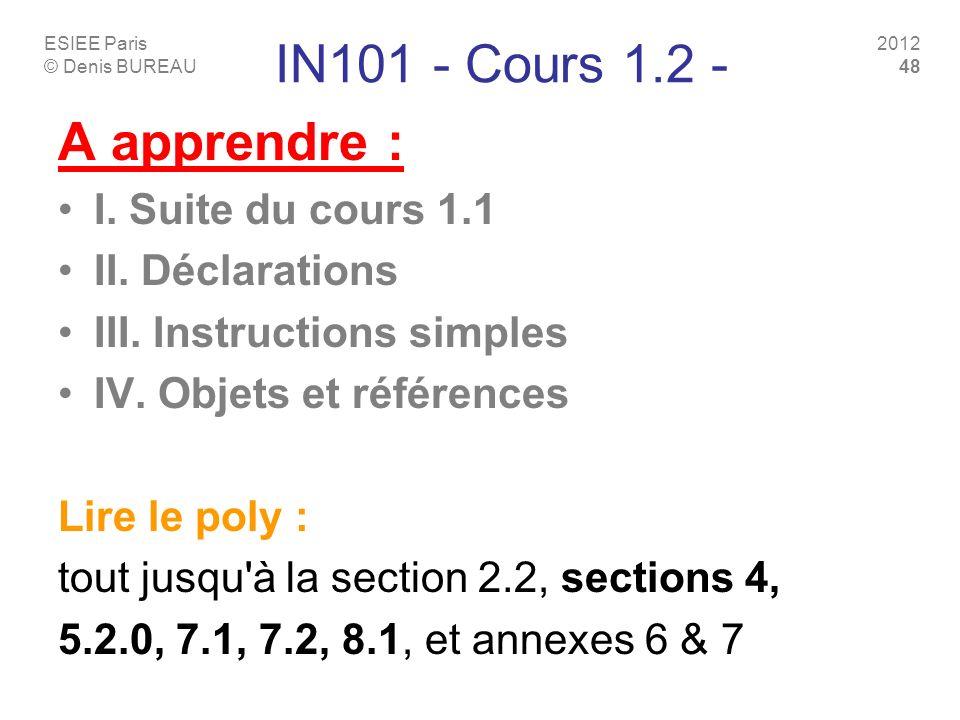 ESIEE Paris © Denis BUREAU 2012 48 IN101 - Cours 1.2 - A apprendre : I.