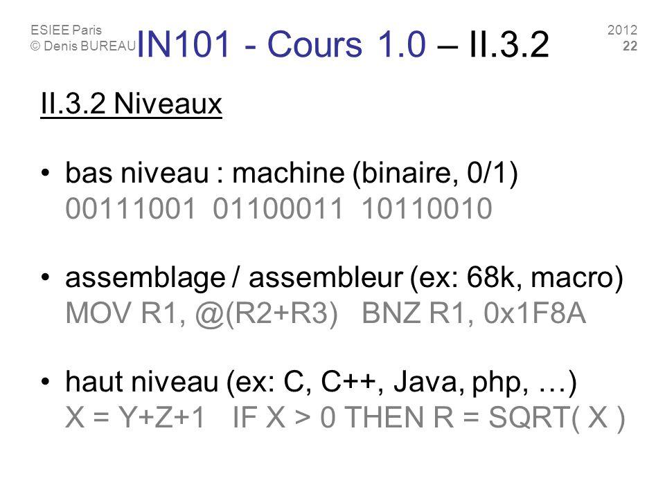 ESIEE Paris © Denis BUREAU 2012 22 IN101 - Cours 1.0 – II.3.2 II.3.2 Niveaux bas niveau : machine (binaire, 0/1) 00111001 01100011 10110010 assemblage