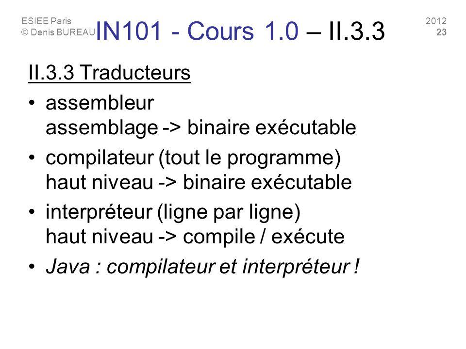 ESIEE Paris © Denis BUREAU 2012 23 IN101 - Cours 1.0 – II.3.3 II.3.3 Traducteurs assembleur assemblage -> binaire exécutable compilateur (tout le prog