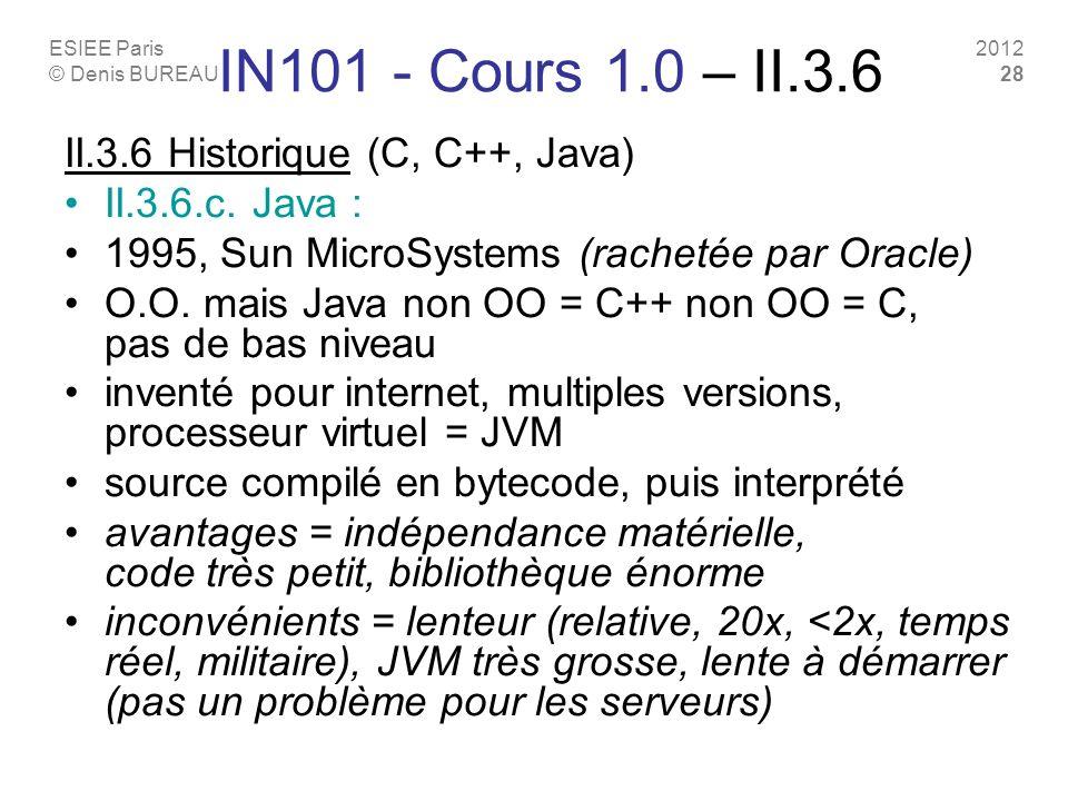 ESIEE Paris © Denis BUREAU 2012 28 IN101 - Cours 1.0 – II.3.6 II.3.6 Historique (C, C++, Java) II.3.6.c. Java : 1995, Sun MicroSystems (rachetée par O