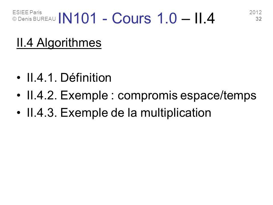ESIEE Paris © Denis BUREAU 2012 32 IN101 - Cours 1.0 – II.4 II.4 Algorithmes II.4.1. Définition II.4.2. Exemple : compromis espace/temps II.4.3. Exemp