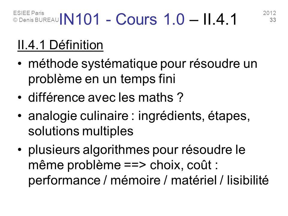 ESIEE Paris © Denis BUREAU 2012 33 IN101 - Cours 1.0 – II.4.1 II.4.1 Définition méthode systématique pour résoudre un problème en un temps fini différ