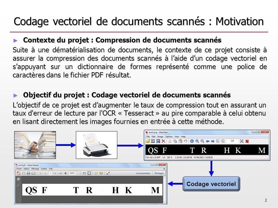2 Codage vectoriel de documents scannés : Motivation Contexte du projet : Compression de documents scannés Contexte du projet : Compression de documen