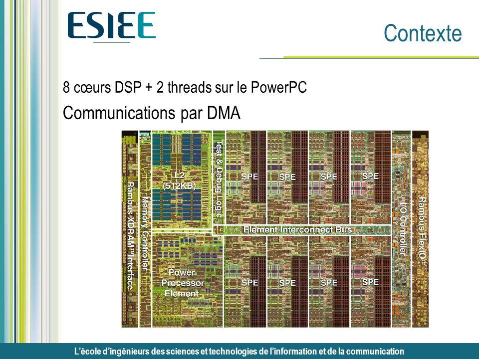 Lécole dingénieurs des sciences et technologies de linformation et de la communication Contexte 8 cœurs DSP + 2 threads sur le PowerPC Communications