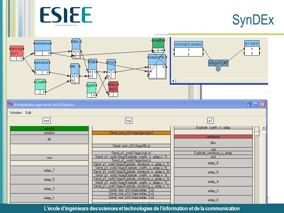 Lécole dingénieurs des sciences et technologies de linformation et de la communication SynDEx