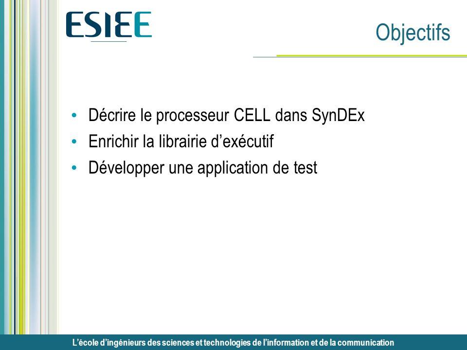 Lécole dingénieurs des sciences et technologies de linformation et de la communication Objectifs Décrire le processeur CELL dans SynDEx Enrichir la li