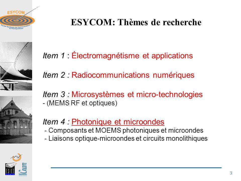 3 ESYCOM: Thèmes de recherche Item 1 : Électromagnétisme et applications Item 2 : Radiocommunications numériques Item 3 : Microsystèmes et micro-techn