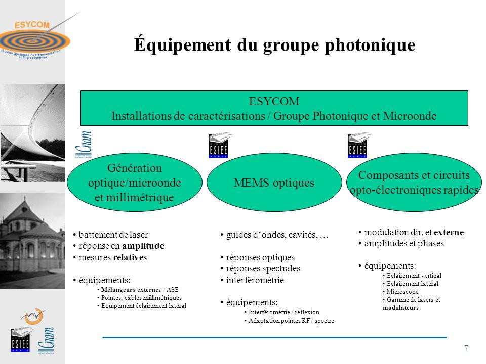 7 ESYCOM Installations de caractérisations / Groupe Photonique et Microonde Génération optique/microonde et millimétrique MEMS optiques Composants et