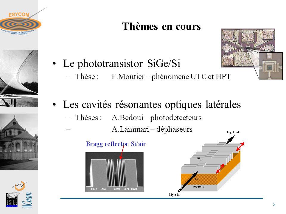 8 Thèmes en cours Le phototransistor SiGe/Si –Thèse :F.Moutier – phénomène UTC et HPT Les cavités résonantes optiques latérales –Thèses : A.Bedoui – p