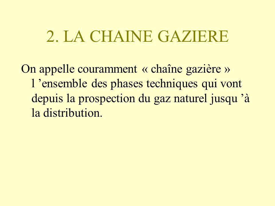 2. LA CHAINE GAZIERE On appelle couramment « chaîne gazière » l ensemble des phases techniques qui vont depuis la prospection du gaz naturel jusqu à l