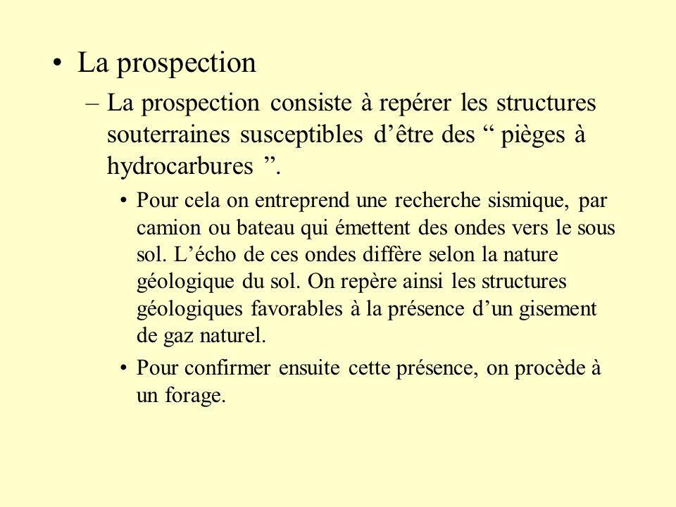 –La prospection consiste à repérer les structures souterraines susceptibles dêtre des pièges à hydrocarbures. Pour cela on entreprend une recherche si