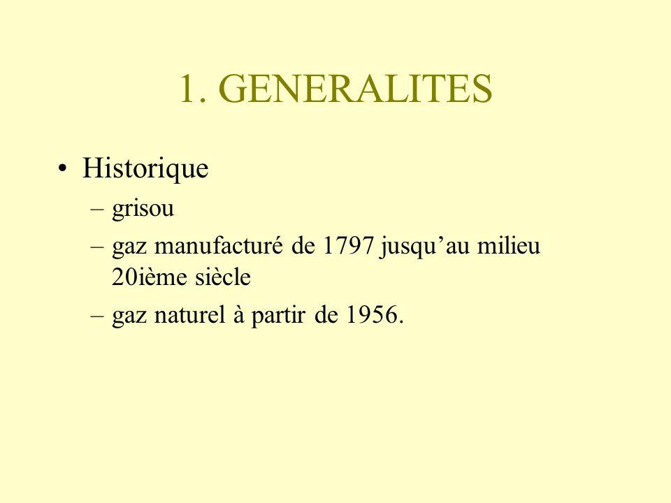 1. GENERALITES Historique –grisou –gaz manufacturé de 1797 jusquau milieu 20ième siècle –gaz naturel à partir de 1956.