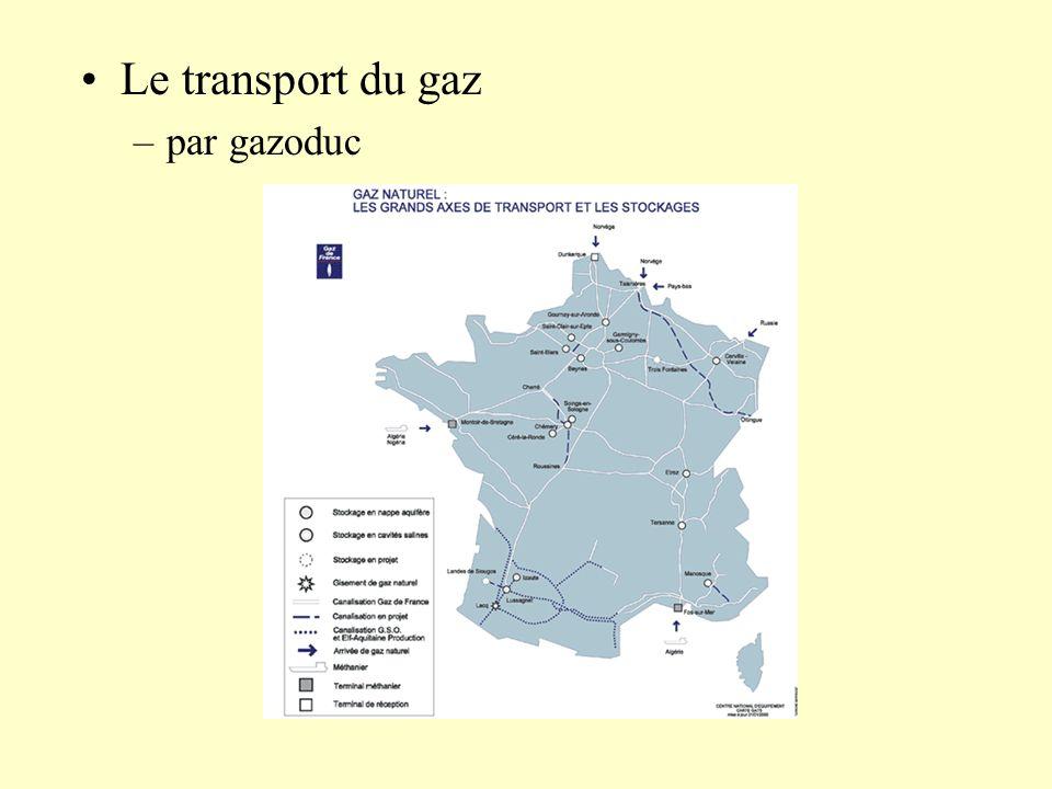 Le transport du gaz –par gazoduc