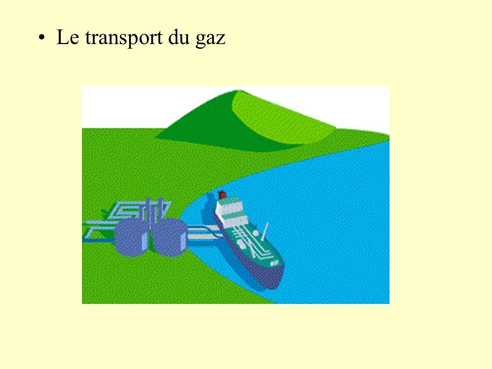 Le transport du gaz