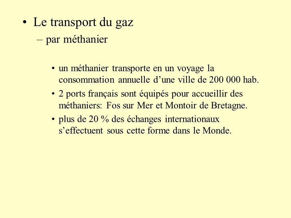 Le transport du gaz –par méthanier un méthanier transporte en un voyage la consommation annuelle dune ville de 200 000 hab. 2 ports français sont équi