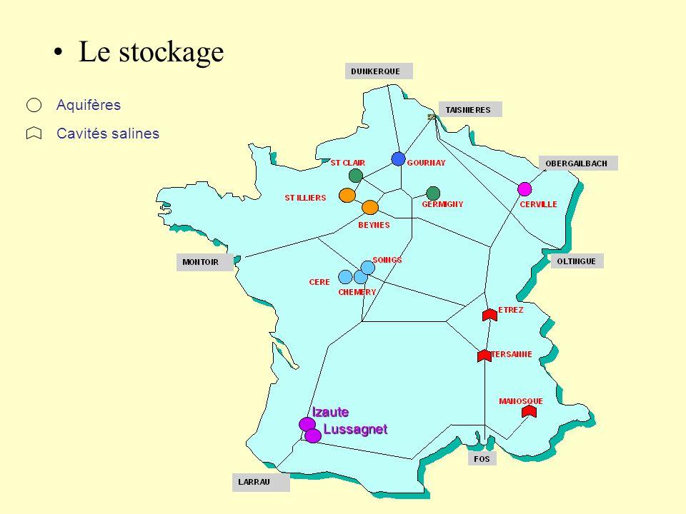 Le stockage Aquifères Cavités salines Izaute Lussagnet