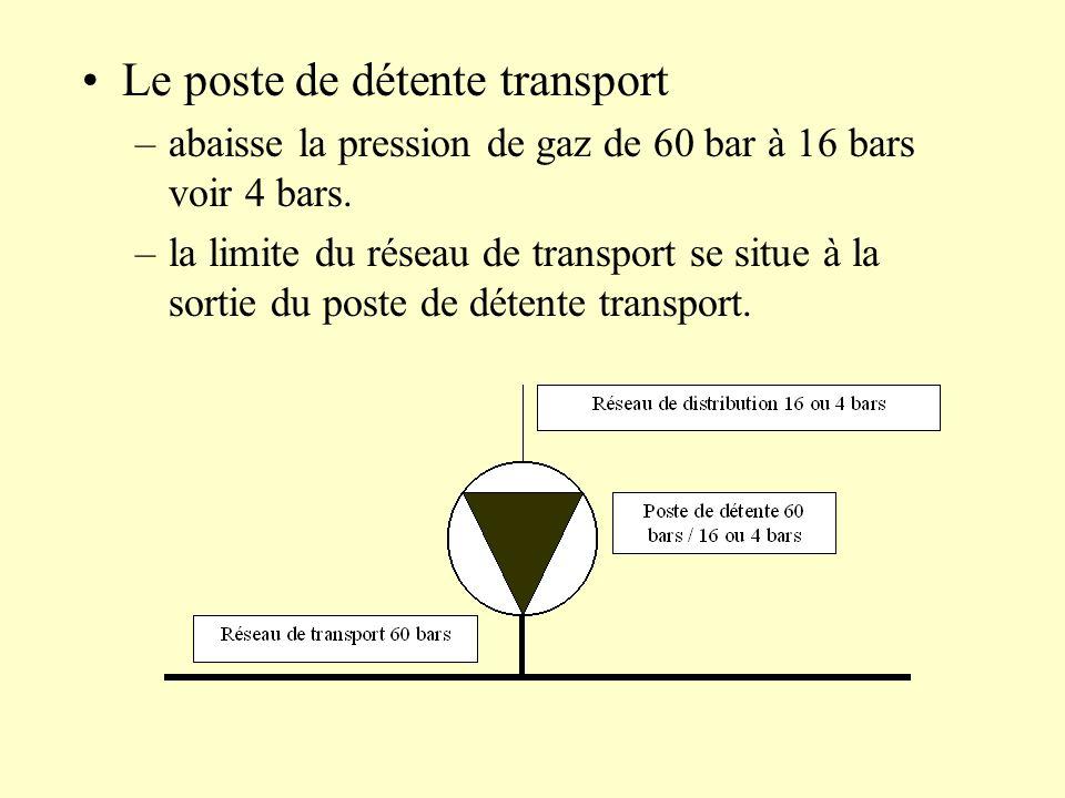 Le poste de détente transport –abaisse la pression de gaz de 60 bar à 16 bars voir 4 bars. –la limite du réseau de transport se situe à la sortie du p