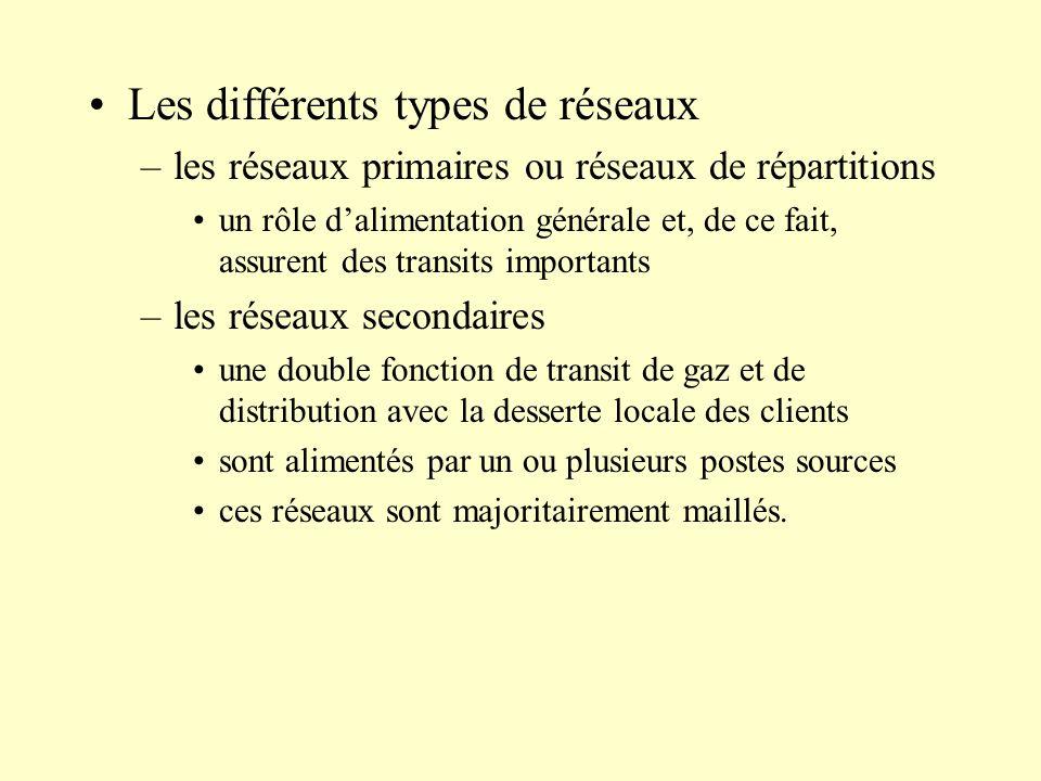 Les différents types de réseaux –les réseaux primaires ou réseaux de répartitions un rôle dalimentation générale et, de ce fait, assurent des transits