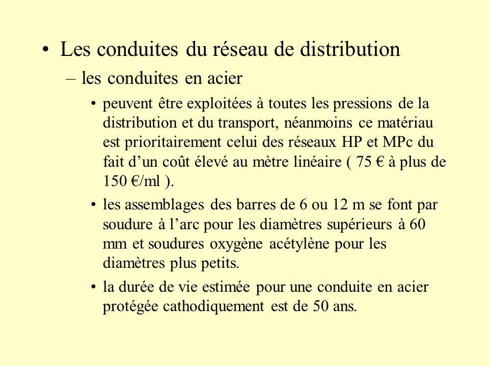 Les conduites du réseau de distribution –les conduites en acier peuvent être exploitées à toutes les pressions de la distribution et du transport, néa