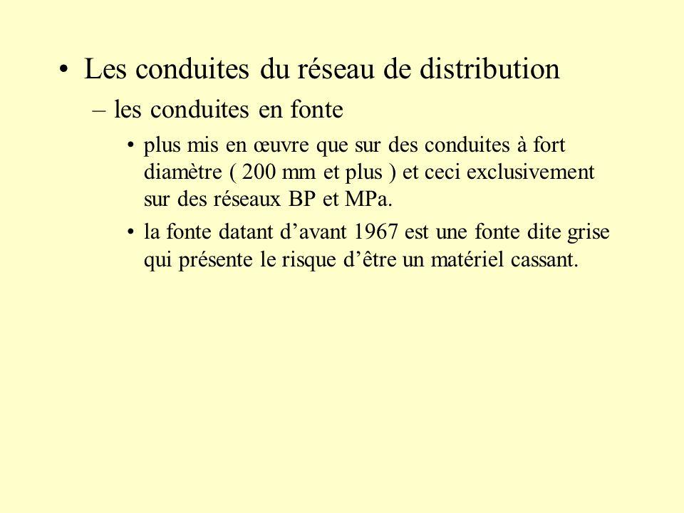 Les conduites du réseau de distribution –les conduites en fonte plus mis en œuvre que sur des conduites à fort diamètre ( 200 mm et plus ) et ceci exc