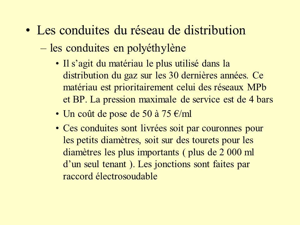 Les conduites du réseau de distribution –les conduites en polyéthylène Il sagit du matériau le plus utilisé dans la distribution du gaz sur les 30 der
