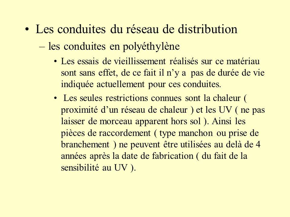 Les conduites du réseau de distribution –les conduites en polyéthylène Les essais de vieillissement réalisés sur ce matériau sont sans effet, de ce fa