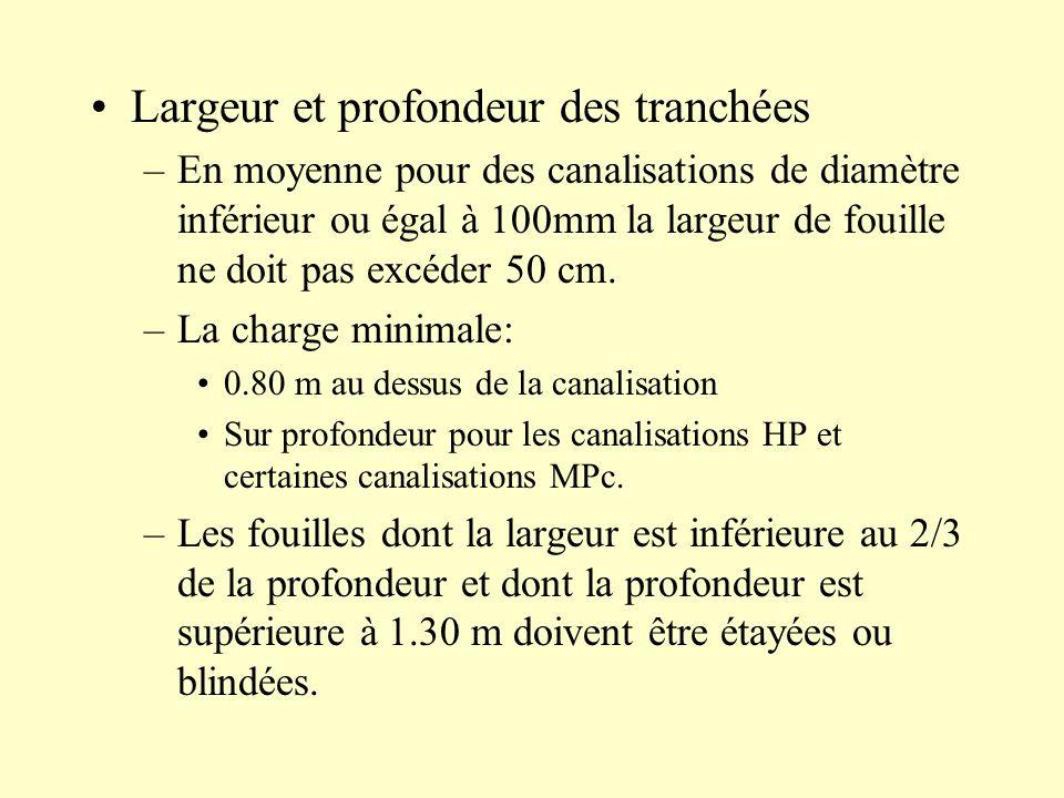 Largeur et profondeur des tranchées –En moyenne pour des canalisations de diamètre inférieur ou égal à 100mm la largeur de fouille ne doit pas excéder