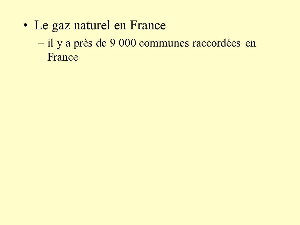 Le gaz naturel en France –il y a près de 9 000 communes raccordées en France