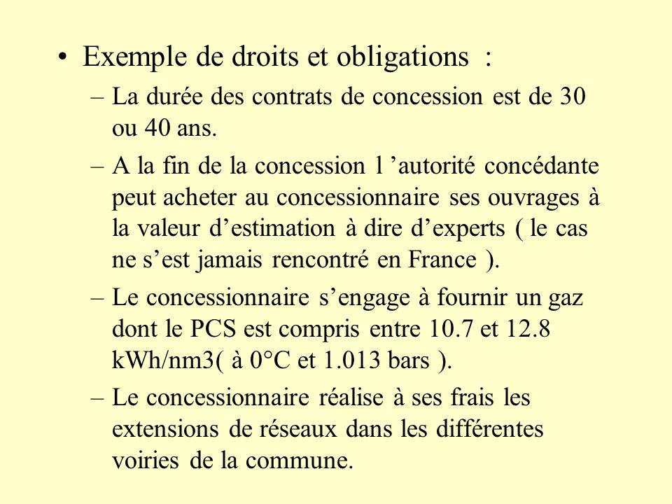 Exemple de droits et obligations : –La durée des contrats de concession est de 30 ou 40 ans. –A la fin de la concession l autorité concédante peut ach