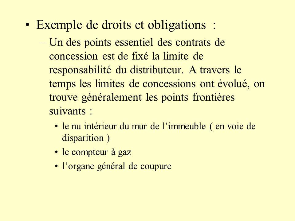 Exemple de droits et obligations : –Un des points essentiel des contrats de concession est de fixé la limite de responsabilité du distributeur. A trav