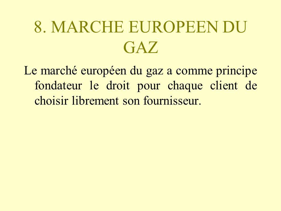 8. MARCHE EUROPEEN DU GAZ Le marché européen du gaz a comme principe fondateur le droit pour chaque client de choisir librement son fournisseur.