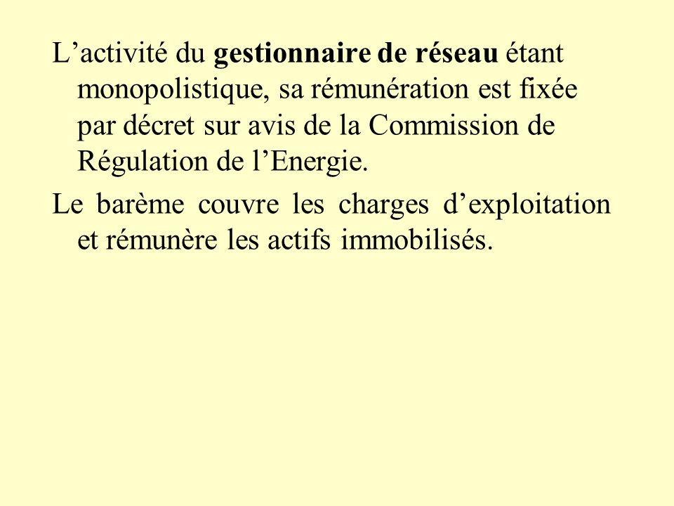 Lactivité du gestionnaire de réseau étant monopolistique, sa rémunération est fixée par décret sur avis de la Commission de Régulation de lEnergie. Le