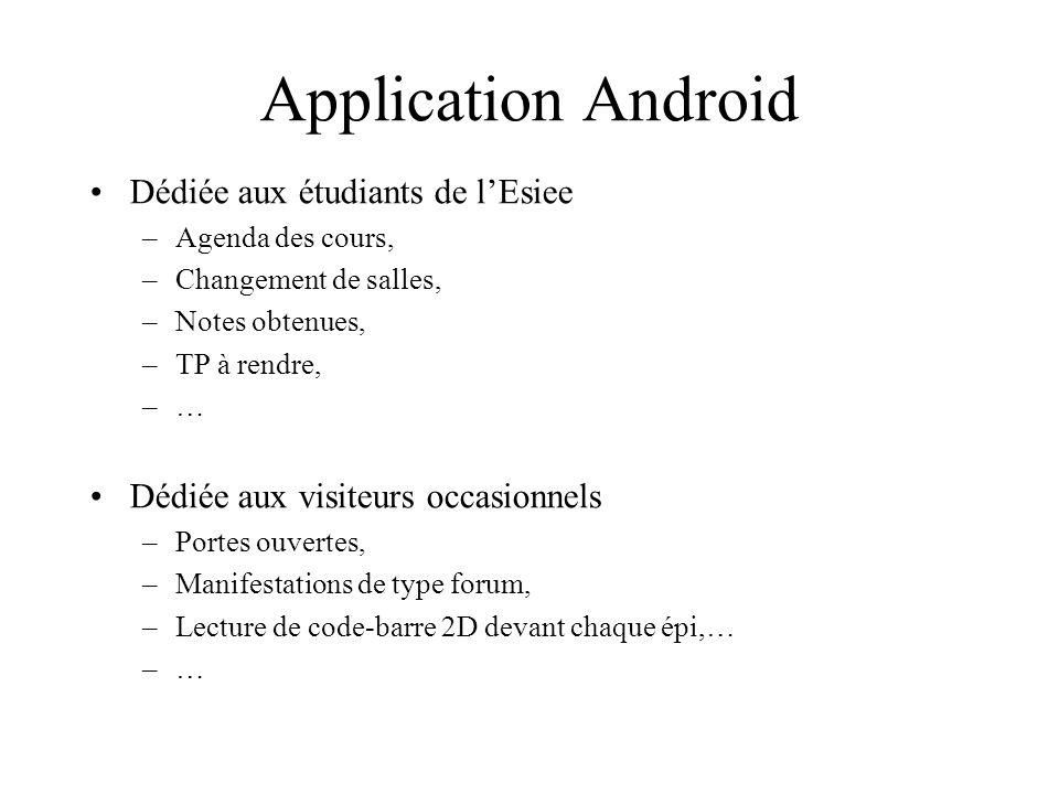 Application Android Dédiée aux étudiants de lEsiee –Agenda des cours, –Changement de salles, –Notes obtenues, –TP à rendre, –…–… Dédiée aux visiteurs
