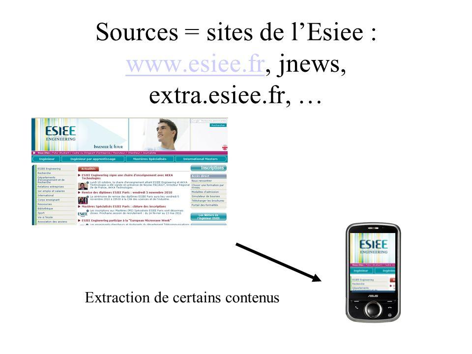 Sources = sites de lEsiee : www.esiee.fr, jnews, extra.esiee.fr, … www.esiee.fr Extraction de certains contenus
