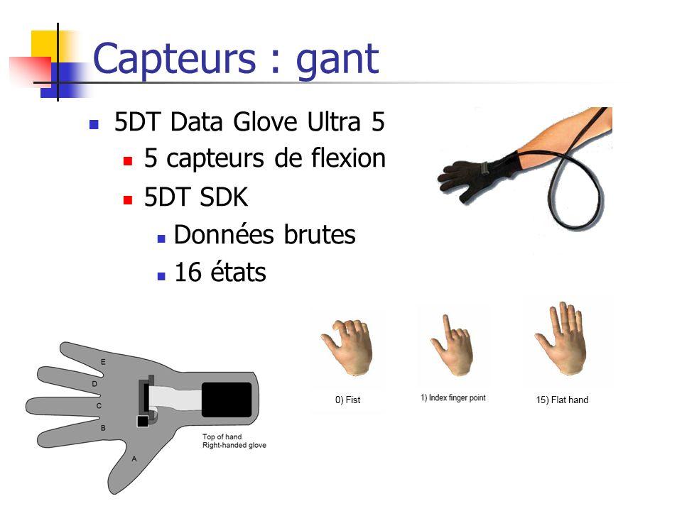 5DT Data Glove Ultra 5 5 capteurs de flexion 5DT SDK Données brutes 16 états Capteurs : gant