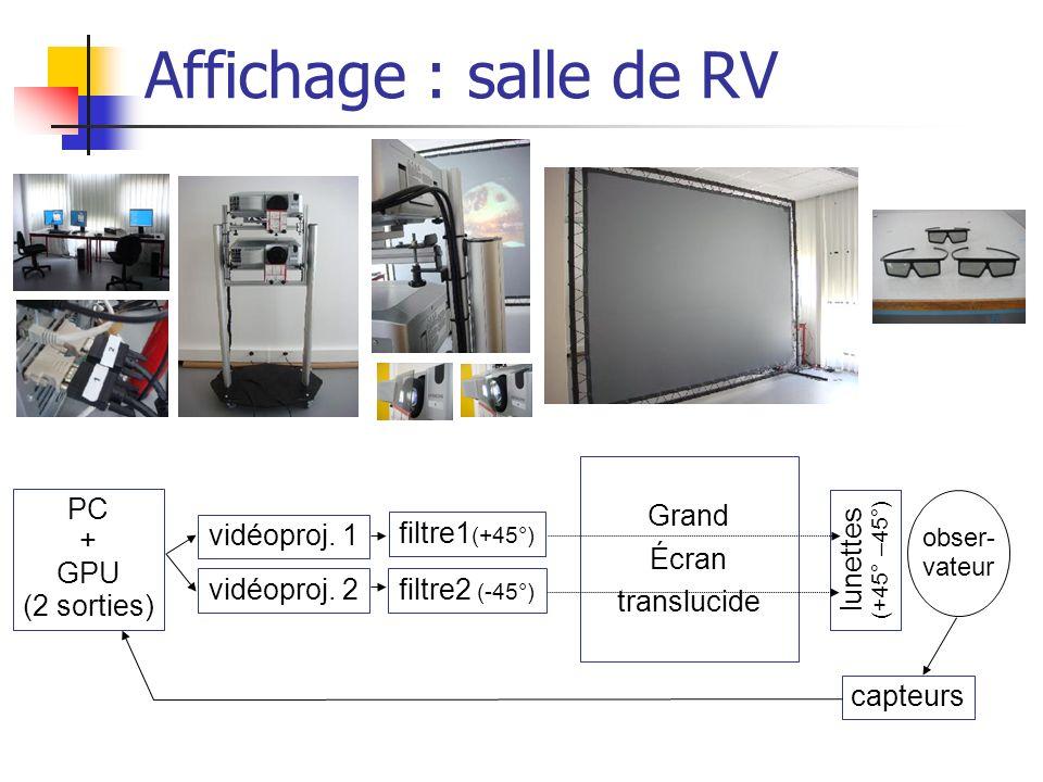 Affichage : salle de RV PC + GPU (2 sorties) vidéoproj. 1 vidéoproj. 2 Grand Écran translucide filtre1 (+45°) filtre2 (-45°) lunettes (+45° –45°) obse