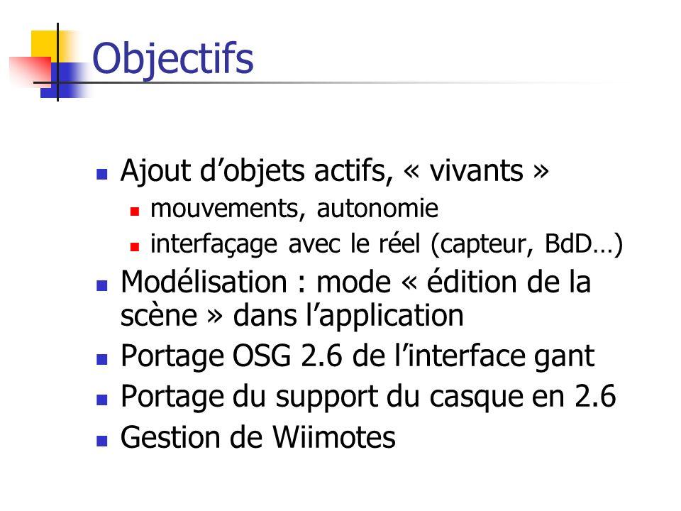 Objectifs Ajout dobjets actifs, « vivants » mouvements, autonomie interfaçage avec le réel (capteur, BdD…) Modélisation : mode « édition de la scène »
