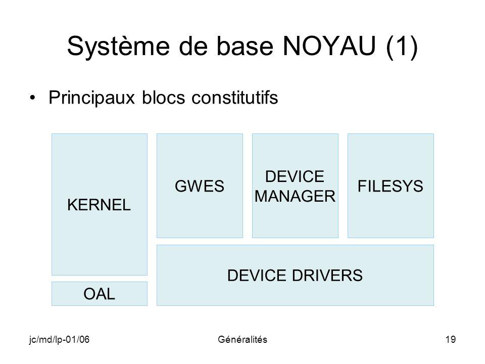 jc/md/lp-01/06Généralités19 Système de base NOYAU (1) Principaux blocs constitutifs KERNEL GWES DEVICE DRIVERS OAL DEVICE MANAGER FILESYS