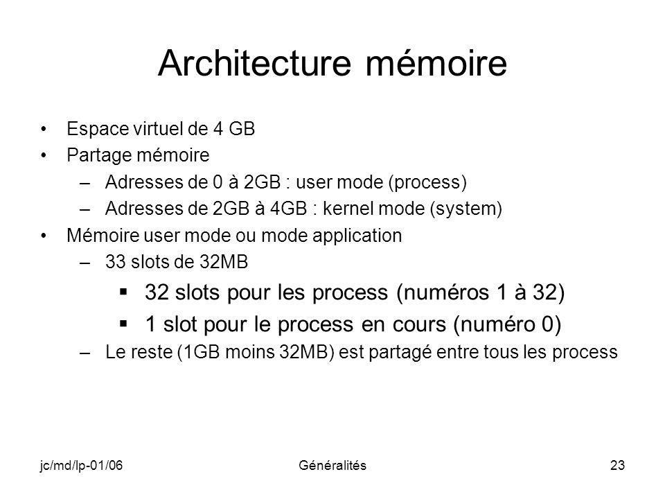 jc/md/lp-01/06Généralités23 Architecture mémoire Espace virtuel de 4 GB Partage mémoire –Adresses de 0 à 2GB : user mode (process) –Adresses de 2GB à