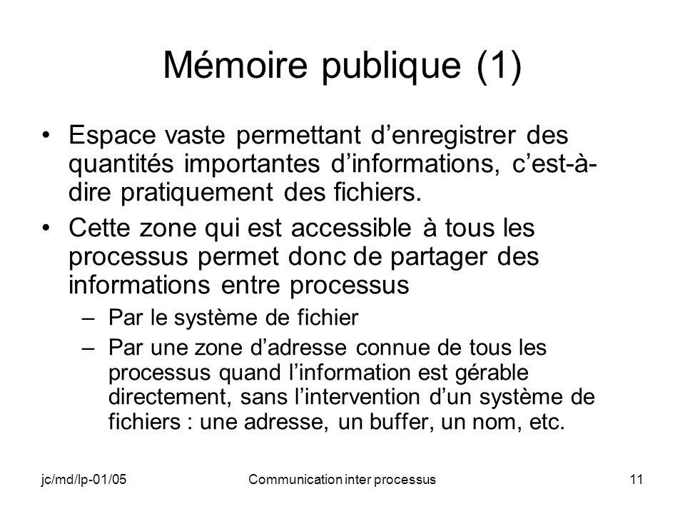jc/md/lp-01/05Communication inter processus11 Espace vaste permettant denregistrer des quantités importantes dinformations, cest-à- dire pratiquement