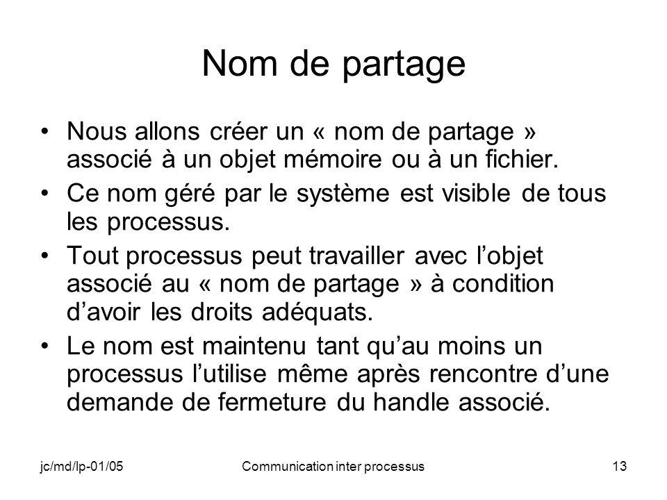 jc/md/lp-01/05Communication inter processus13 Nom de partage Nous allons créer un « nom de partage » associé à un objet mémoire ou à un fichier. Ce no