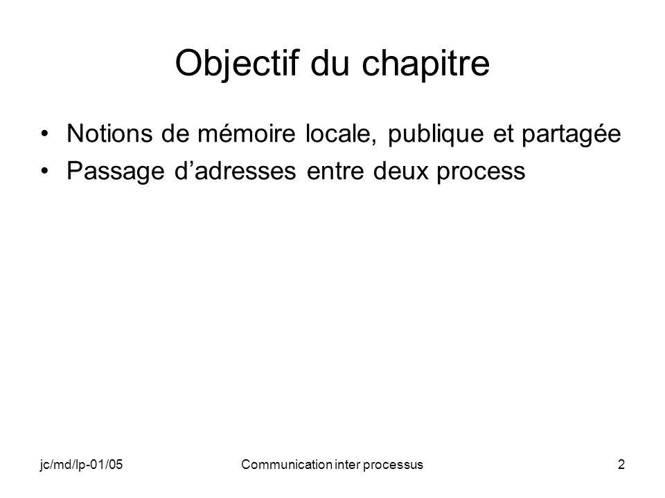 jc/md/lp-01/05Communication inter processus2 Objectif du chapitre Notions de mémoire locale, publique et partagée Passage dadresses entre deux process