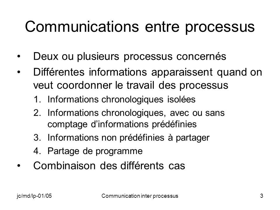 jc/md/lp-01/05Communication inter processus3 Communications entre processus Deux ou plusieurs processus concernés Différentes informations apparaissen