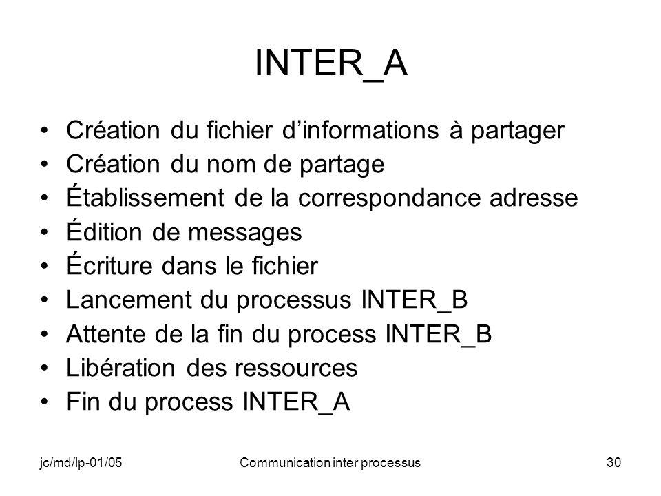 jc/md/lp-01/05Communication inter processus30 INTER_A Création du fichier dinformations à partager Création du nom de partage Établissement de la corr