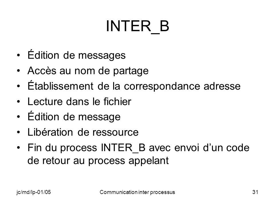 jc/md/lp-01/05Communication inter processus31 INTER_B Édition de messages Accès au nom de partage Établissement de la correspondance adresse Lecture d
