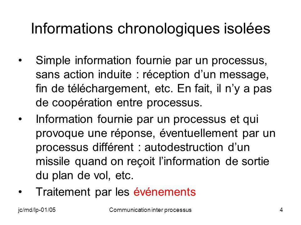 jc/md/lp-01/05Communication inter processus4 Informations chronologiques isolées Simple information fournie par un processus, sans action induite : ré