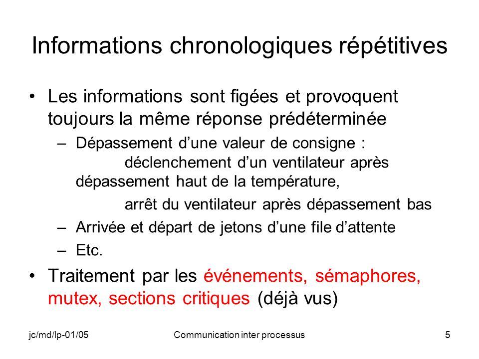 jc/md/lp-01/05Communication inter processus5 Informations chronologiques répétitives Les informations sont figées et provoquent toujours la même répon