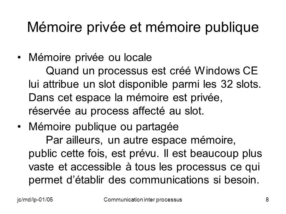 jc/md/lp-01/05Communication inter processus8 Mémoire privée et mémoire publique Mémoire privée ou locale Quand un processus est créé Windows CE lui at